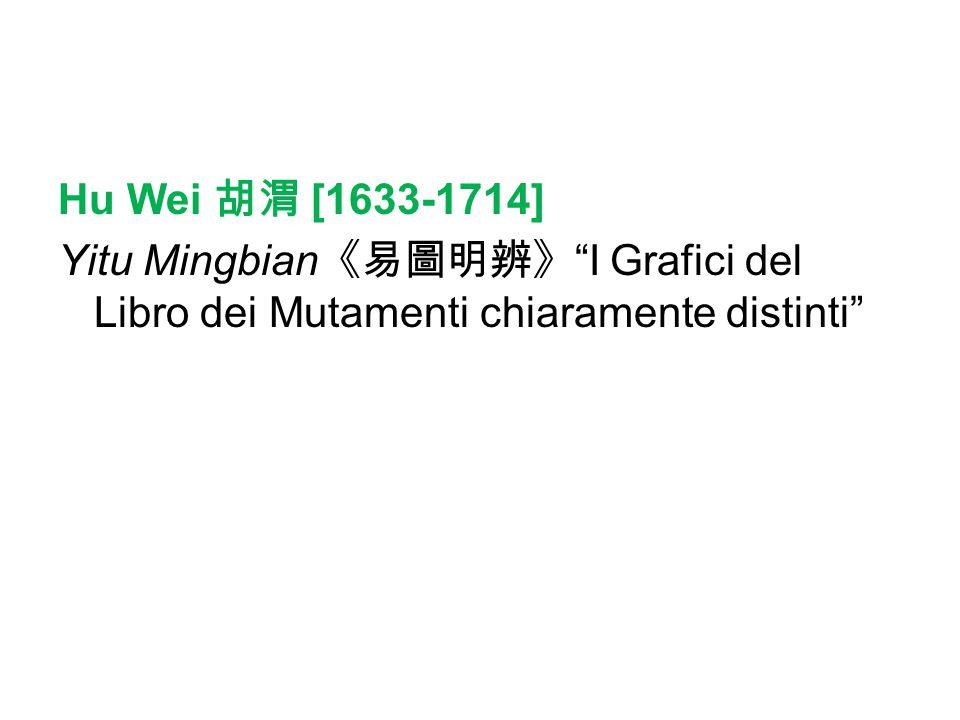 Hu Wei 胡渭 [1633-1714] Yitu Mingbian《易圖明辨》 I Grafici del Libro dei Mutamenti chiaramente distinti